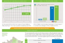eBay index Densité Digitale_infographie